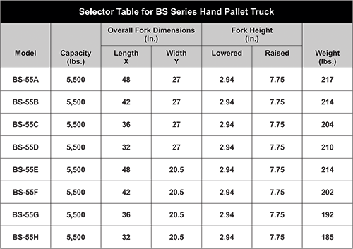 Pallet Truck BS Series Table Selector